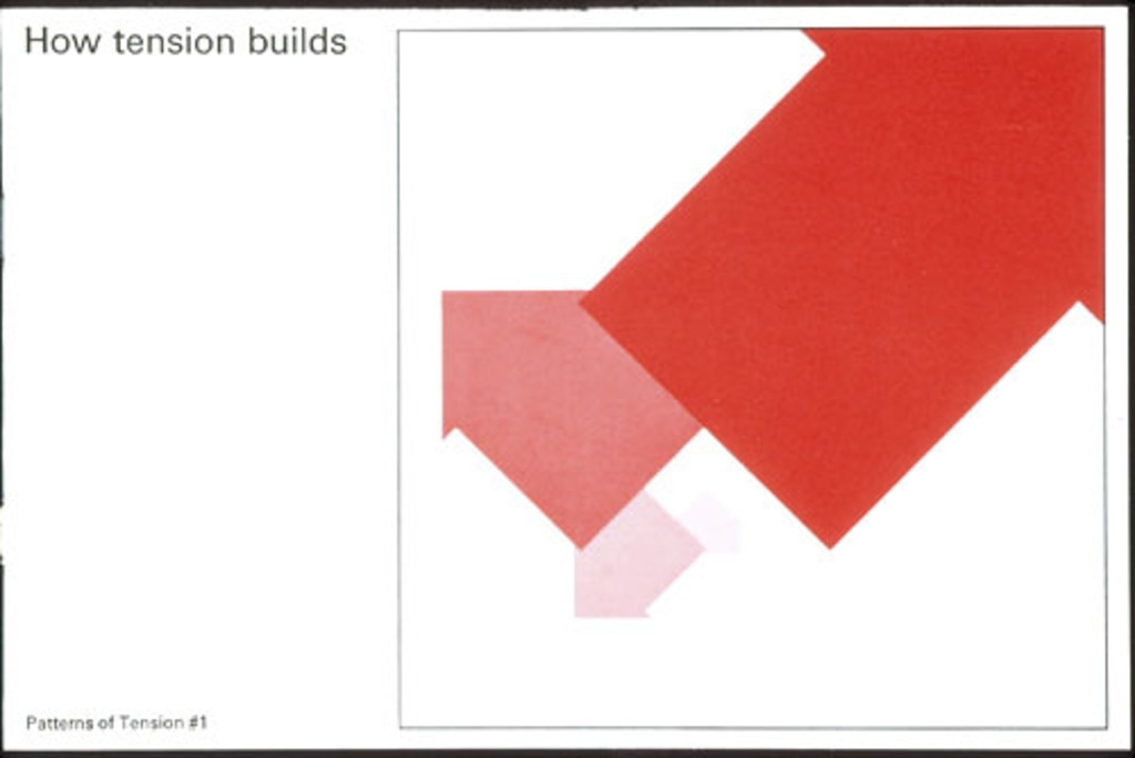 Brochure « How Tension Builds. Patterns of Tension, No. 1 », pour Roche